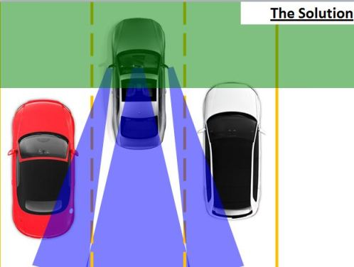 Excellent How To Properly Set Your Car Side View  Exterior Mirrors